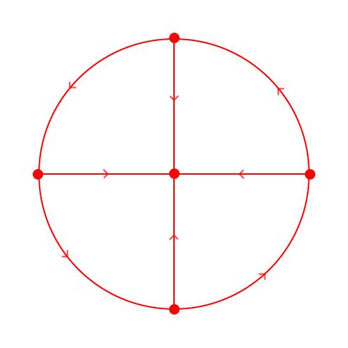 Mô hình link wheel